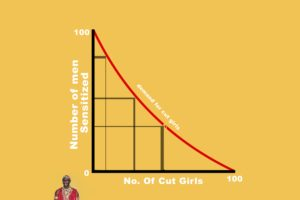 Read more about the article Cut the demand for cut girls by engaging men in FGM fight